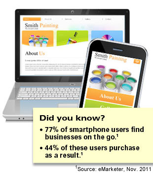 Increase your ROI with your Mobile-friendly Business Website